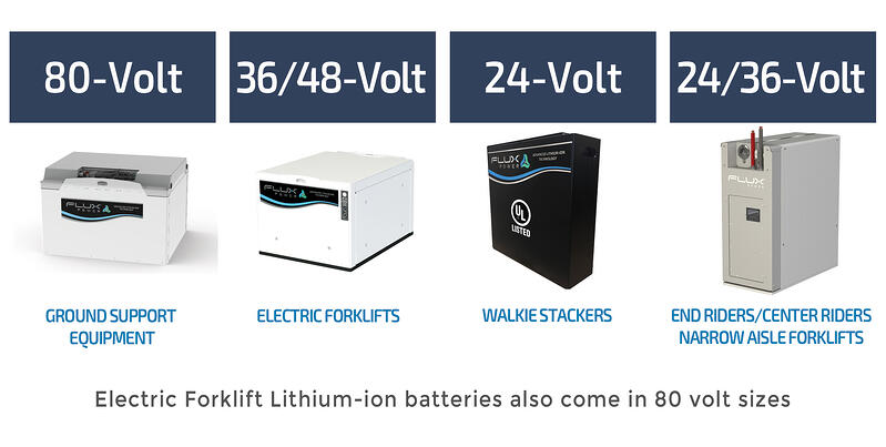 Lithium-Ion-Forklift-Batteries-1