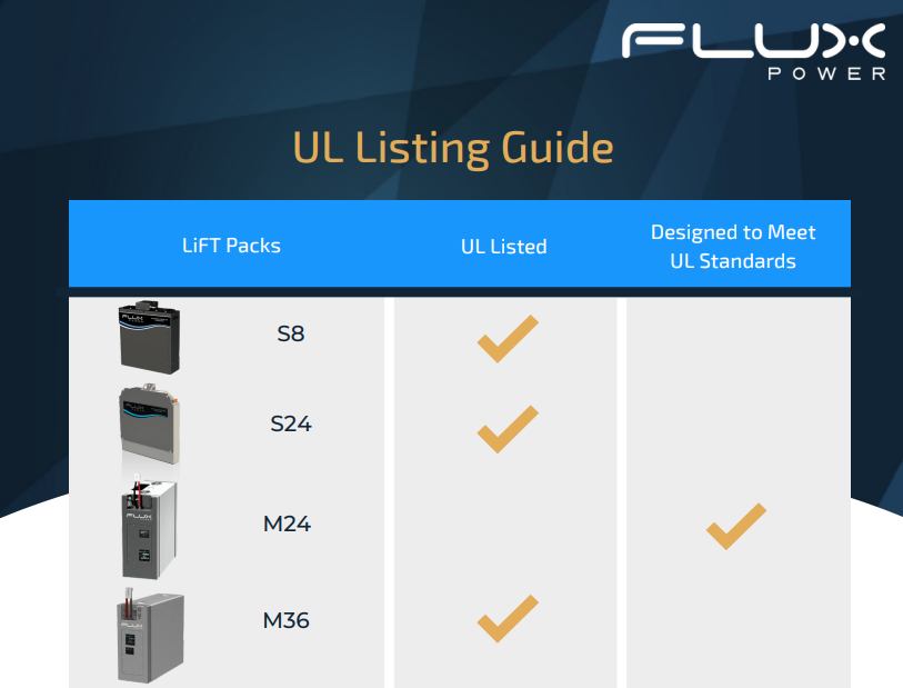 UL Listing Guide-1