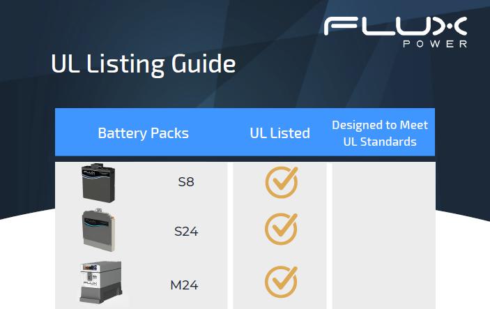 UL Listing Guide-2