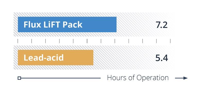 forklift-battery-capacity