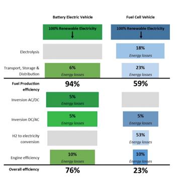Source: Copenhagen Centre on Energy Efficiency